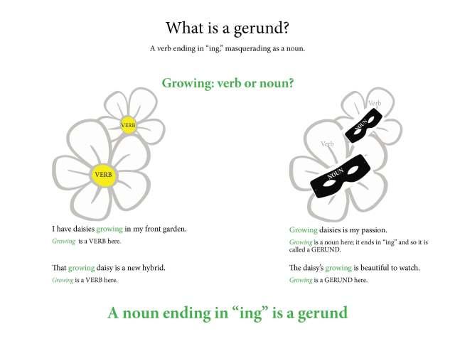 gerund-infographic